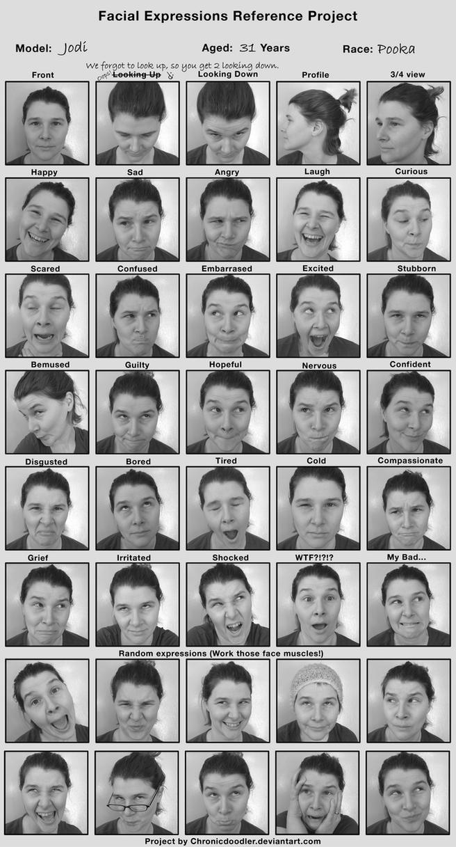 Recognising facial expression
