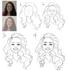 Quick Portrait Tutorial