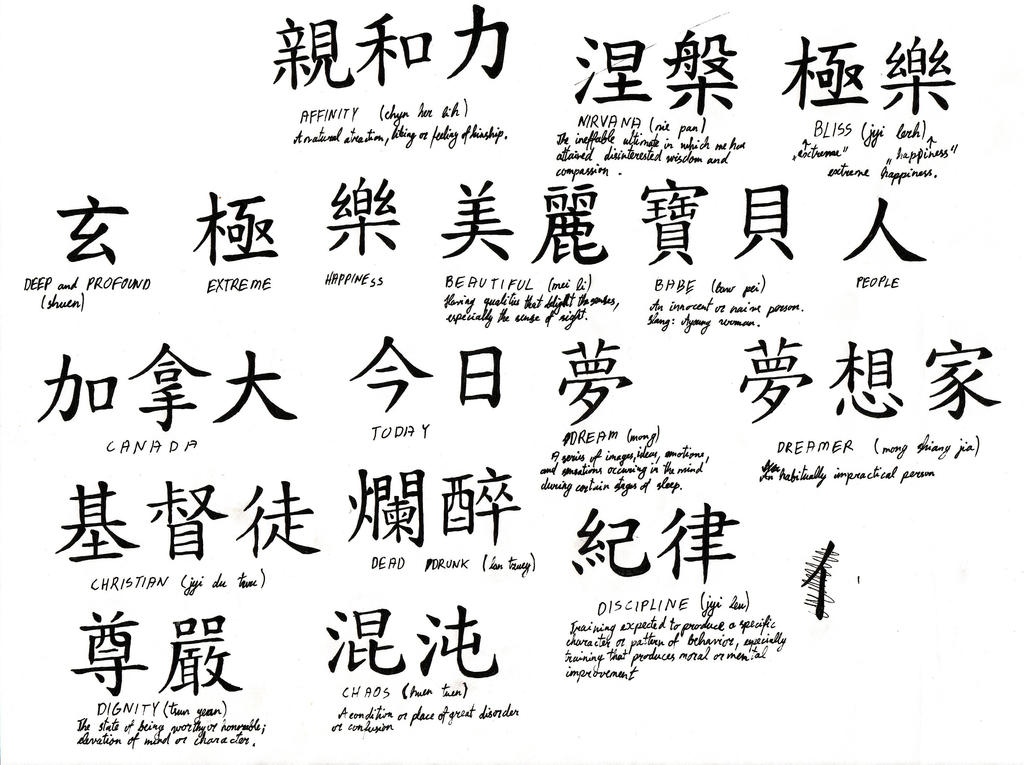 what is chinese writing Use these pages of chinese character cards in lots of different ways for chinese new year or when  so is perfect for chinese new year or china themed writing.