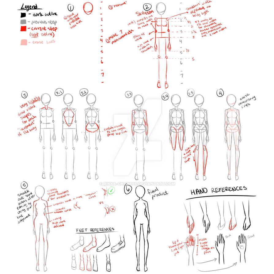 How I Draw Body Proportions By Rikka Chan666 On Deviantart