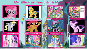 My Little Pony Controversy Meme (My edition)