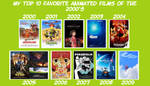My Top 10 Favorite Animated Films of the 2000's by JackHammer86