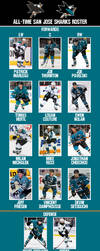 My All-time Sharks roster by JackHammer86