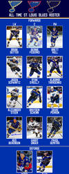 My All-time Blues roster by JackHammer86