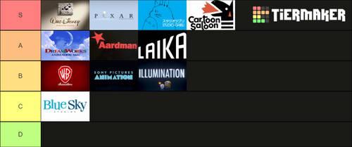 My Animation Studios Tier Ranking (Updated)