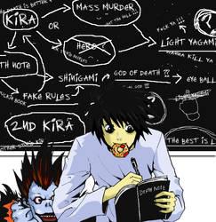 Ryuzaki's lesson by inoinouka