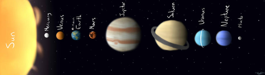 Solar System [Science Project] by sheenaxlover on DeviantArt