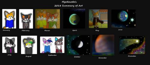 2018 art Summary by Mgodmode