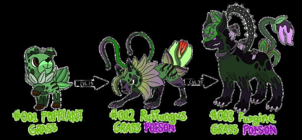 Fanmade Gen 8 Pokemon-Grass Type Starter by HerrenLovesFNAF