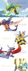 Mega Pokemon by nganlamsong