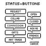 Chat Box Status Buttons