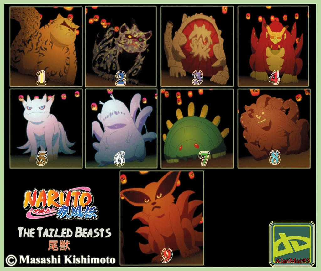 Tailed Beasts Wallpapers: Young Tailed Beasts By AlanMac95 On DeviantArt