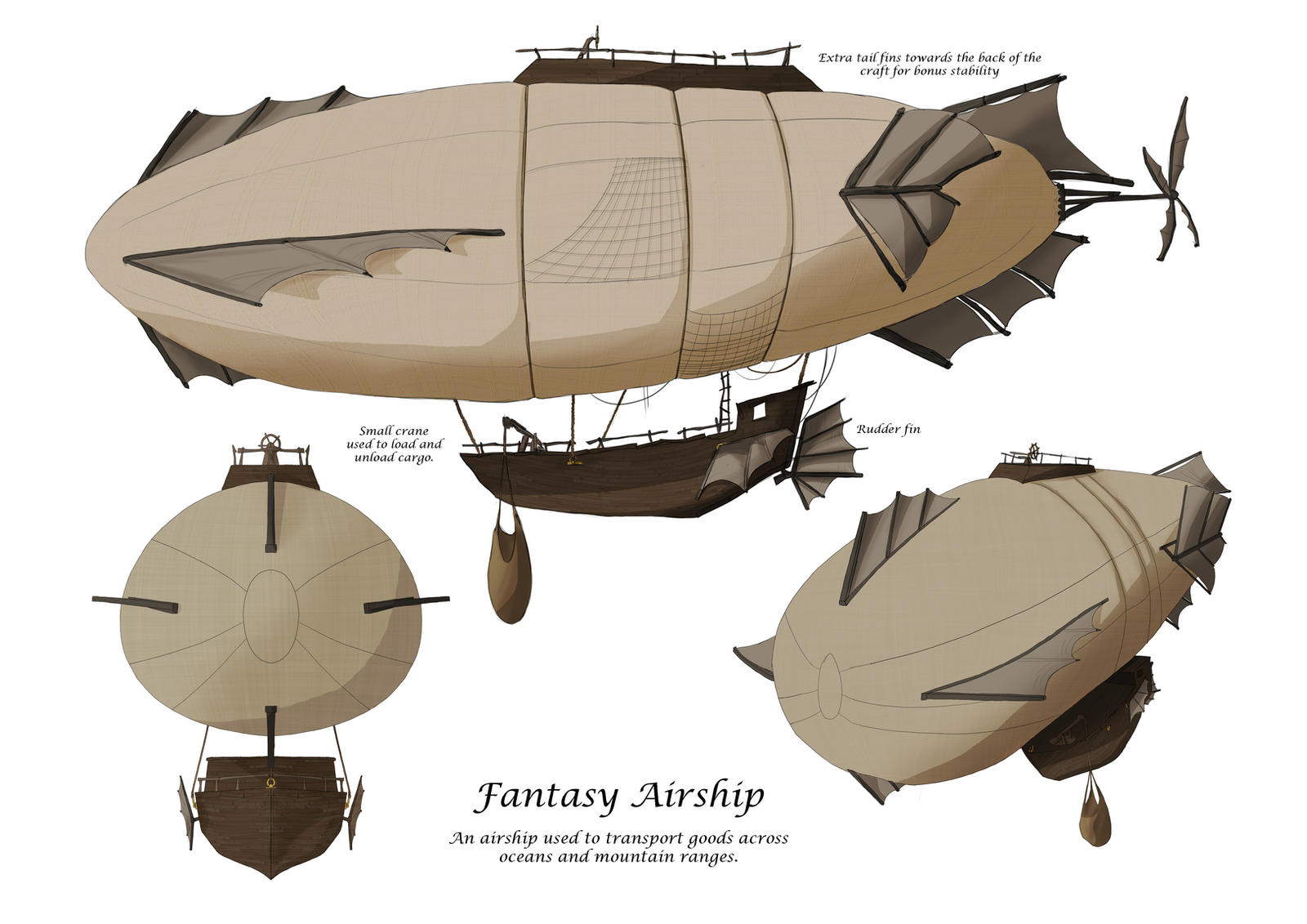 the common types of airships A zeppelin is a type of airship it is a dirigible, which means it is rigid airship,  the name zeppelin is now used as a common name for all airships.