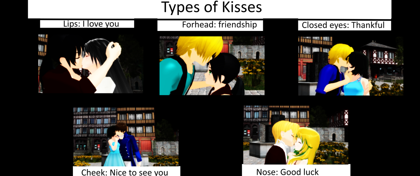 Kisses and their meanings rpc style by airspritegal