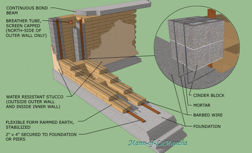 Double Wall Construction Details : Double wall construction detail wip by mann of lamancha