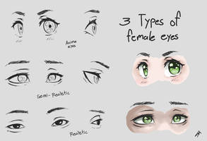 3 Types of female eyes by FranceAnton