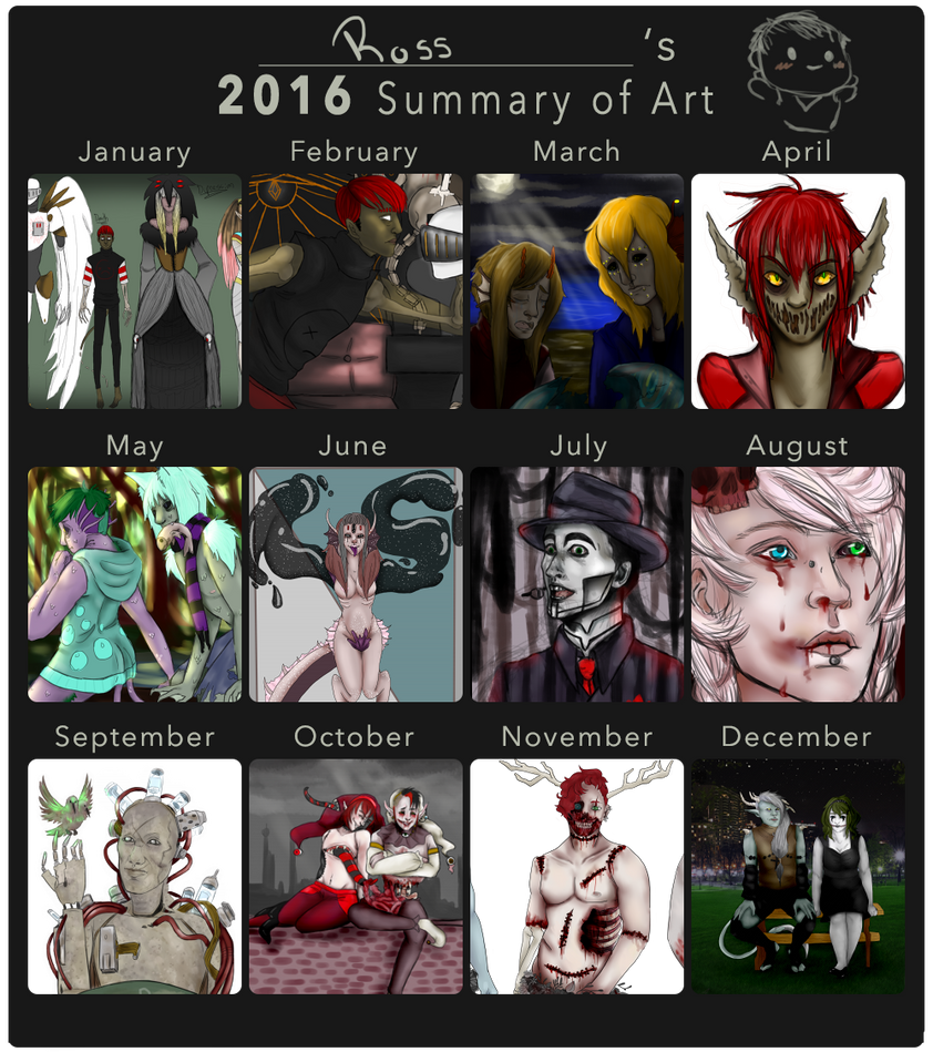 2016 Summary of Art by Qu-Ross
