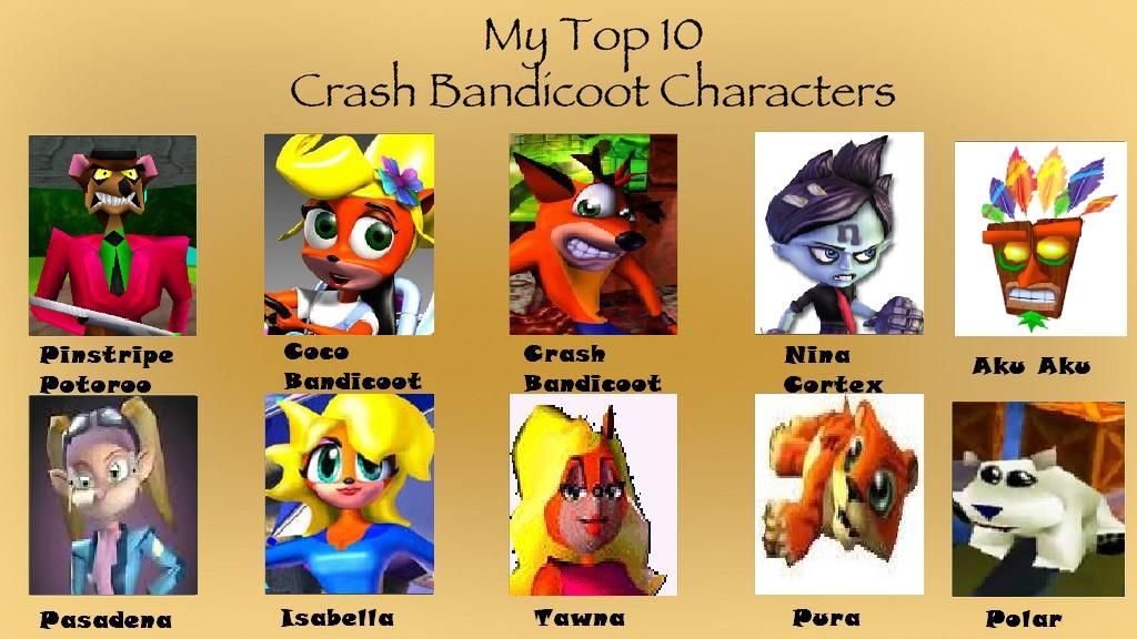 my top 10 crash bandicoot characters by stellarfairy on deviantart