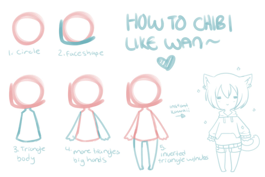 How to chibi by WanNyan