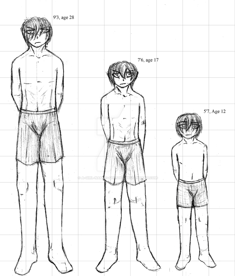 Degona - Height to Age Chart by A-Girl-Named-Chester on DeviantArt