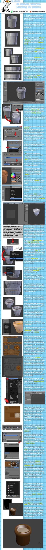 Blender tutorial 2: Texturing