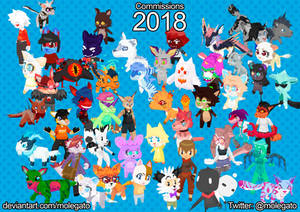 2018 in commissions