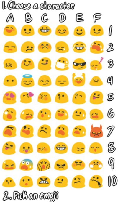 how to make android read emoji