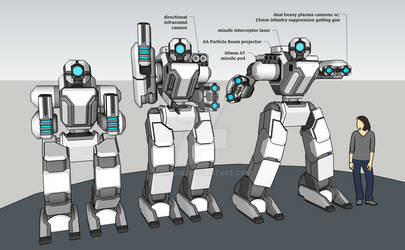 Technoguild Battle Mech Concept by Misone