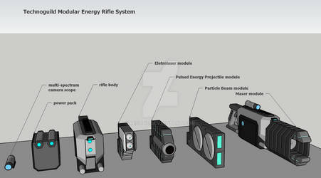 TG modular rifle system by Misone