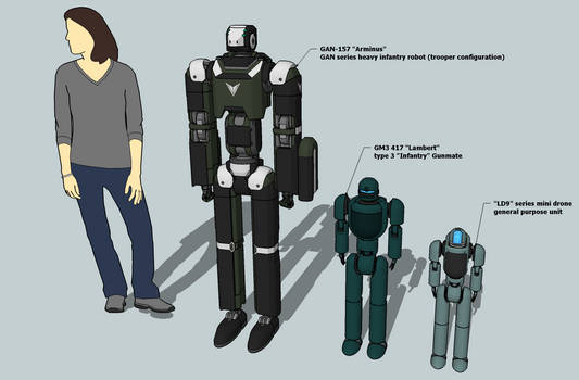 Robots of Triton Industries