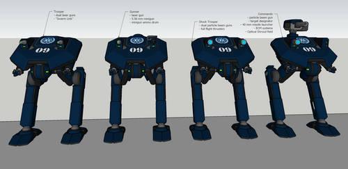 GUN Raptor series battle robot