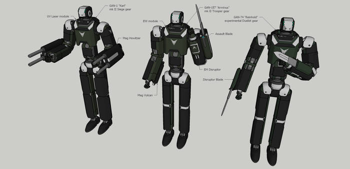 GAN series XGC enhanced gear