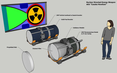 Nuclear Directed Energy Weapon by Misone