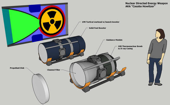 Nuclear Directed Energy Weapon