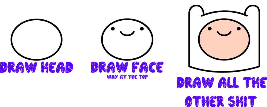 how to draw a time bhggfhgfh