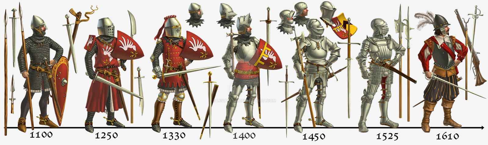 the evolution of body armor throughout history As the weapons changed, armor changed armor and weapons often  leapfrogged each other in development as weapons had to overcome the  protection that.