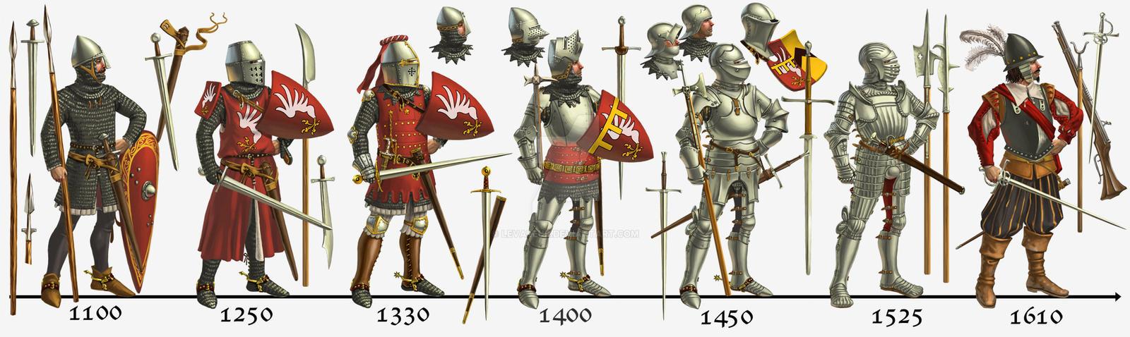 Armour evolution by LeValeur
