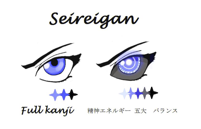 Kekkei Genkai by sora96 on DeviantArt
