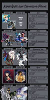 2019 Commissions [OPEN] by KhaoticVex