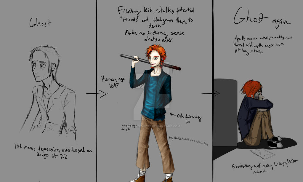 Character Development Design Process : Character development process by dracotempest on deviantart