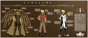 Ithuriel/Christopher reference sheet