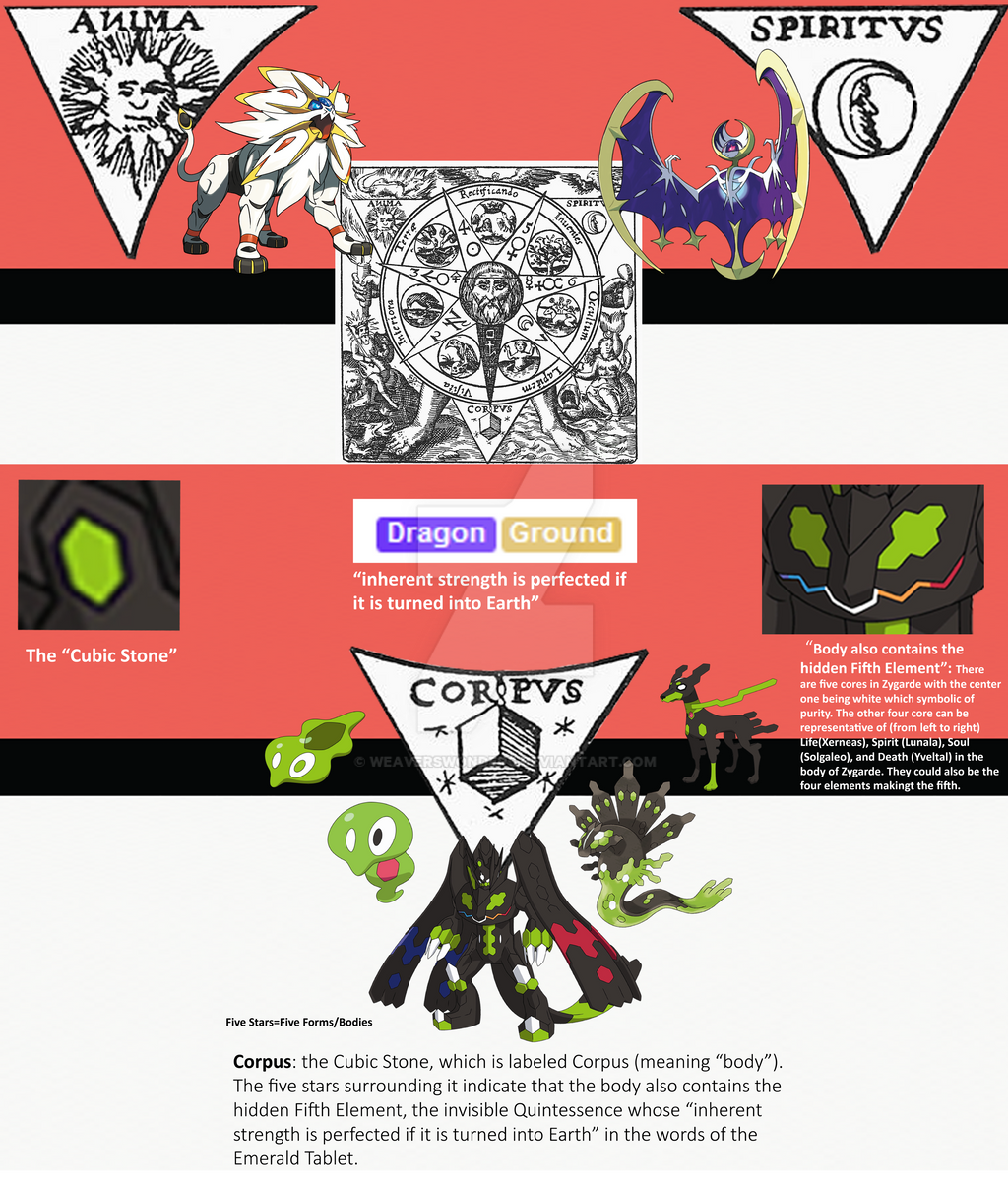 Zygarde's Connection (PKMN Sun/Moon Speculation) By