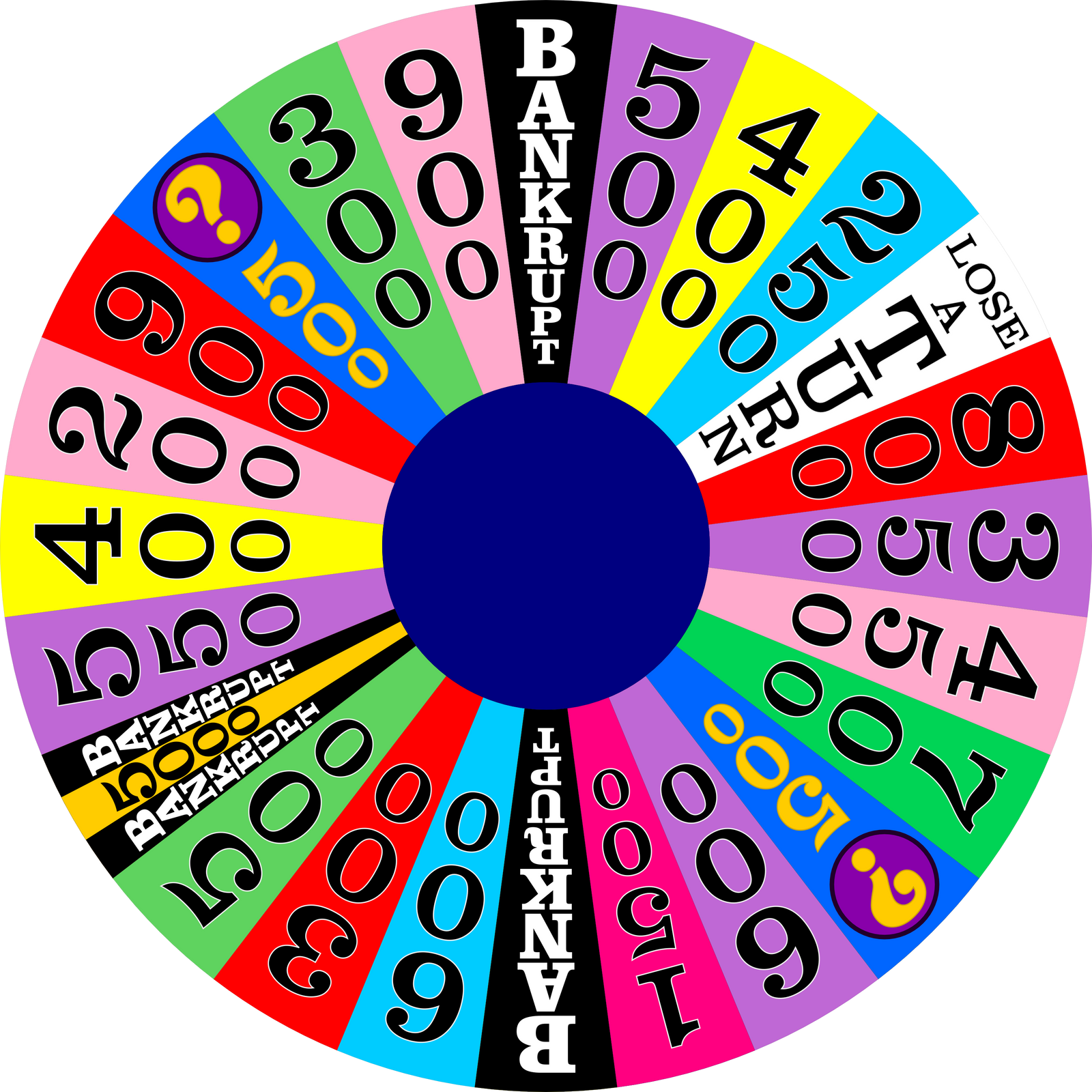 Adrian's Wheel of Fortune R3 by peterscrambler on DeviantArt