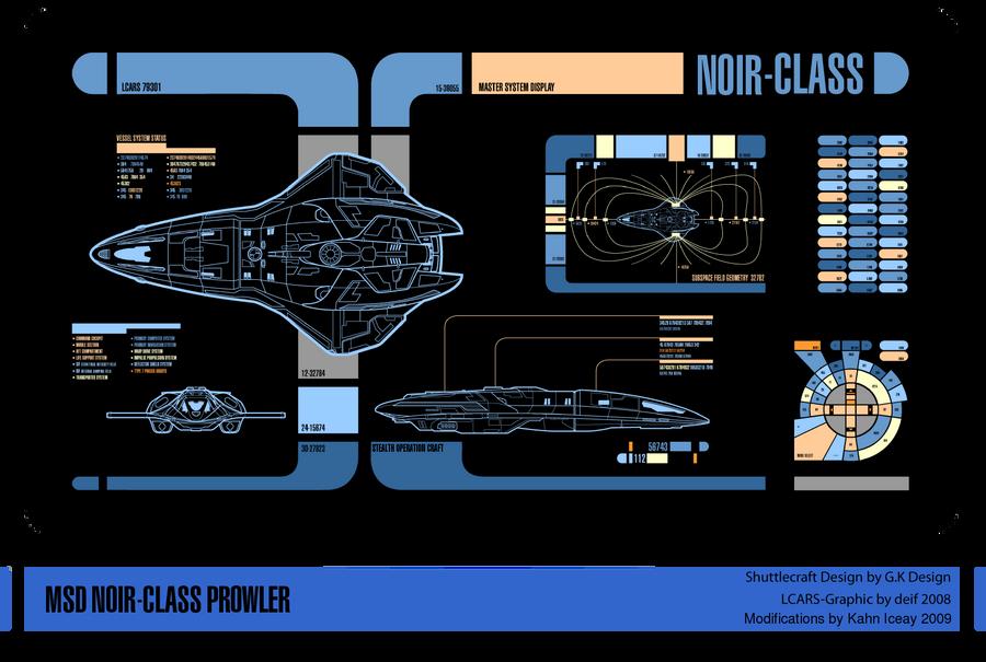 Noir-class MSD by AlastorZingari