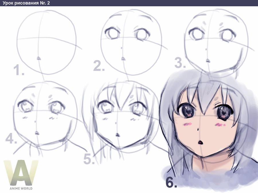 Draw Tutorials Beginners Drawing Tutorial by Lonwu