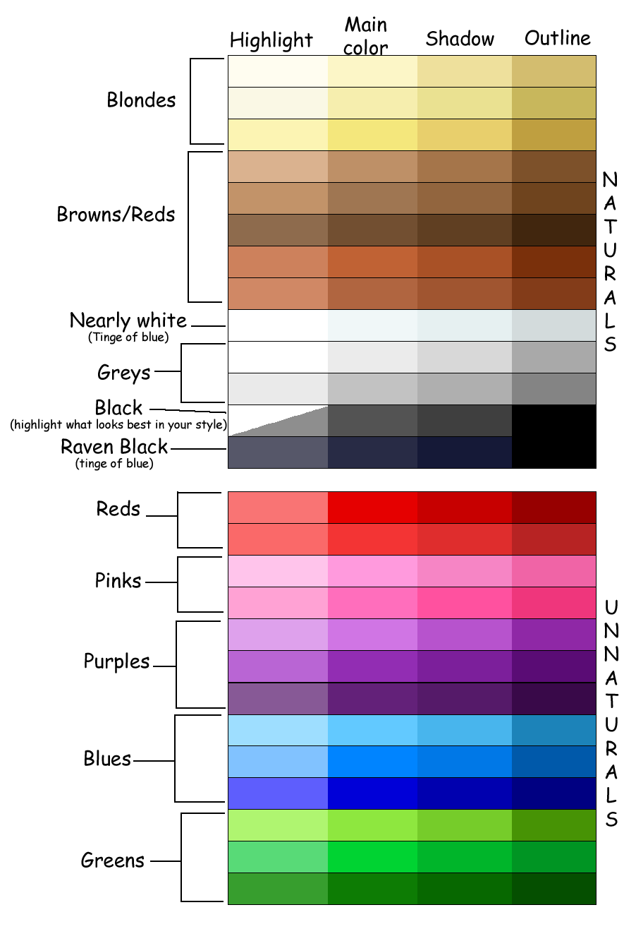 25 Best Ideas About Hair Color Charts On Pinterest Blonde ...