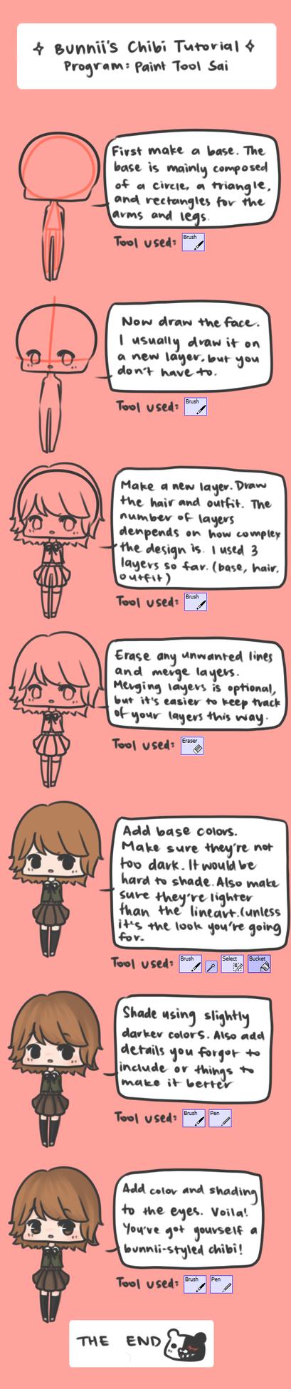 bunnii's chibi tutorial by pinkbunnii