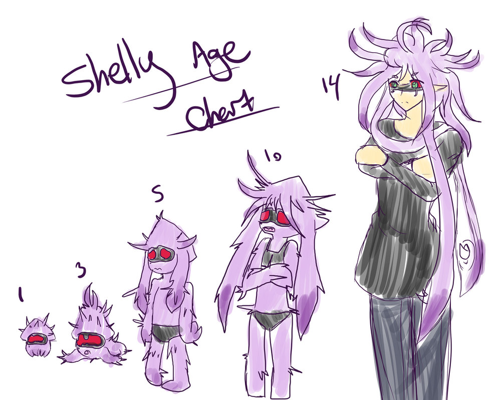 Shelly Age Chart by Triforce-Falls
