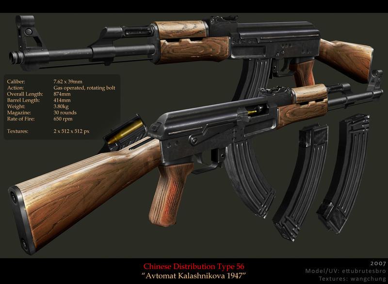 Chinese Type 56 AK 47 Clone By ImWangChung