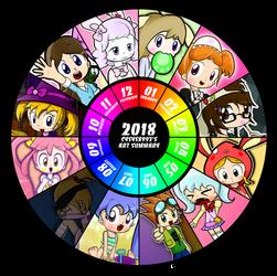2018 Art Summary by CYSYS8993